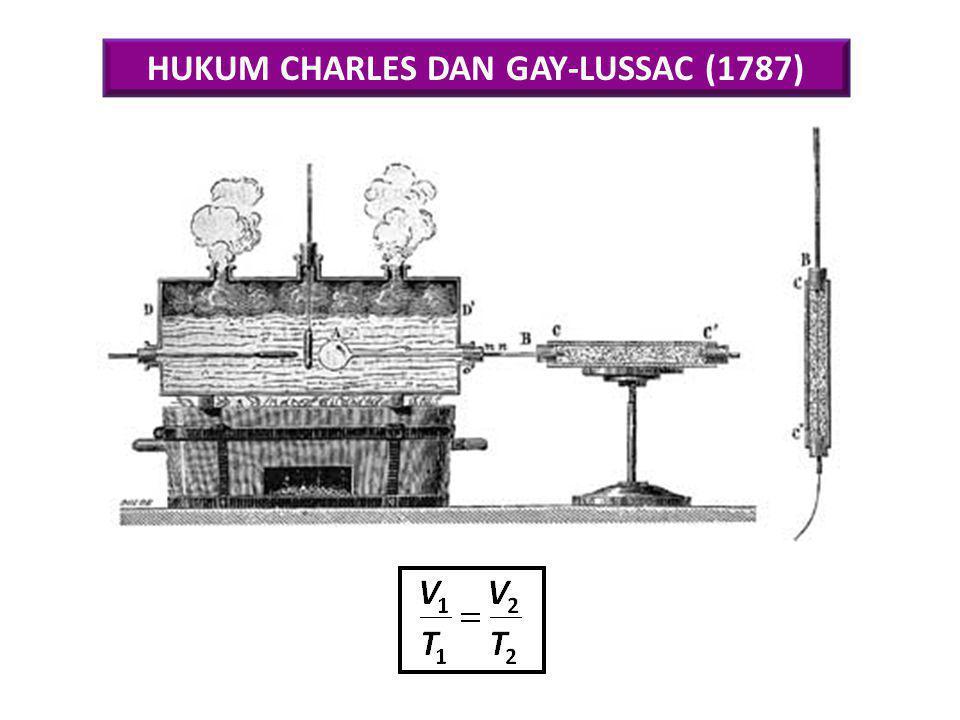 Pada tahun1834 Émile Clapeyron menggabungkan Hukum Boyle dan Hukum Charles menjadi:Émile Clapeyron Hukum Gas Ideal.