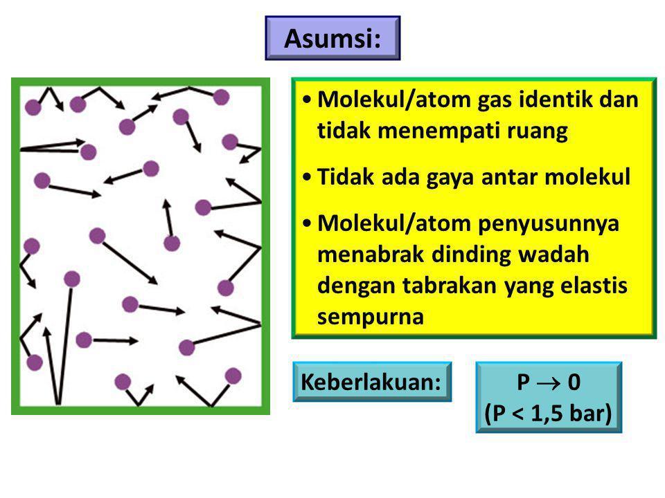 Asumsi: Molekul/atom gas identik dan tidak menempati ruang Tidak ada gaya antar molekul Molekul/atom penyusunnya menabrak dinding wadah dengan tabrakan yang elastis sempurna Keberlakuan: P  0 (P < 1,5 bar)
