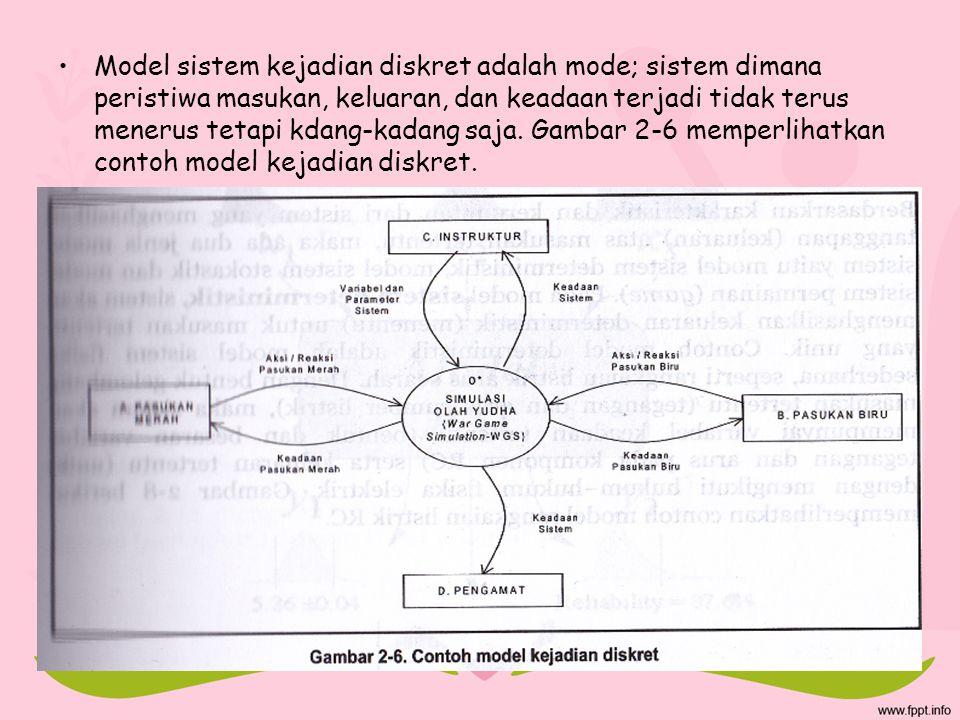 Model sistem kejadian diskret adalah mode; sistem dimana peristiwa masukan, keluaran, dan keadaan terjadi tidak terus menerus tetapi kdang-kadang saja