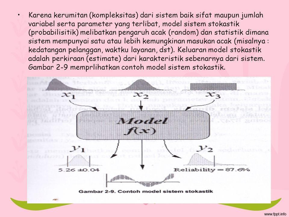 Karena kerumitan (kompleksitas) dari sistem baik sifat maupun jumlah variabel serta parameter yang terlibat, model sistem stokastik (probabilisitik) m
