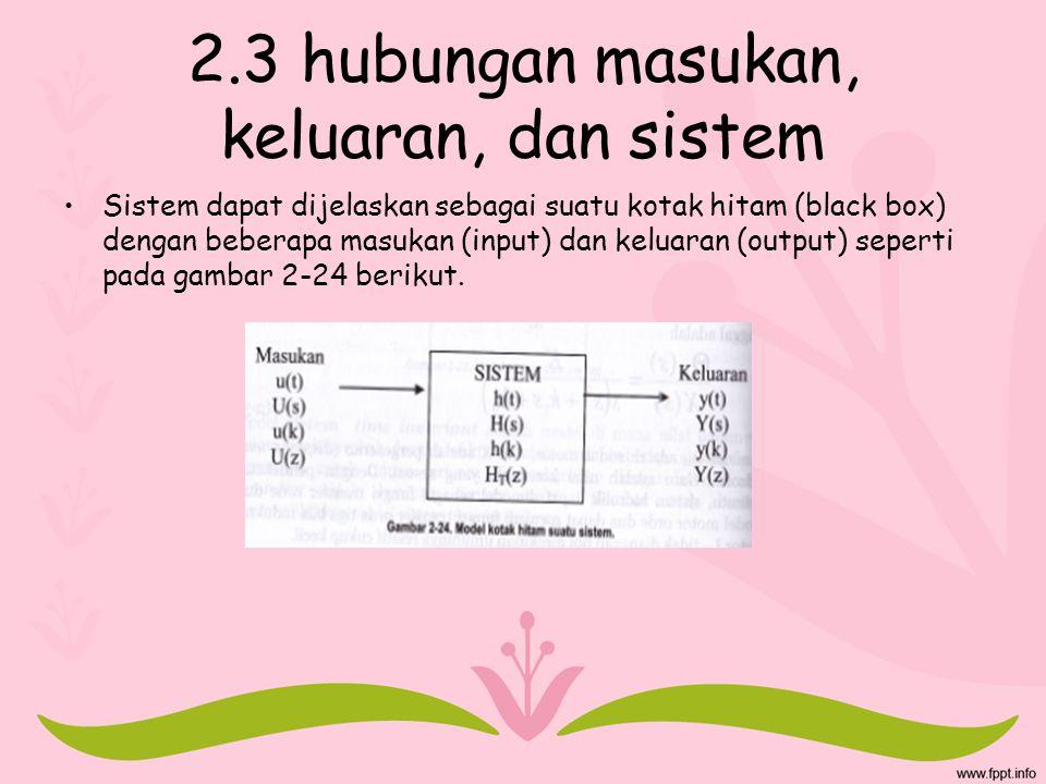 2.3 hubungan masukan, keluaran, dan sistem Sistem dapat dijelaskan sebagai suatu kotak hitam (black box) dengan beberapa masukan (input) dan keluaran