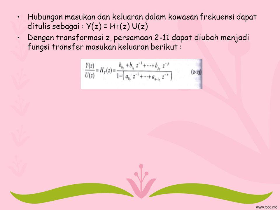 Hubungan masukan dan keluaran dalam kawasan frekuensi dapat ditulis sebagai : Y(z) = H T (z) U(z) Dengan transformasi z, persamaan 2-11 dapat diubah m