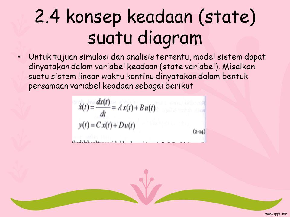 2.4 konsep keadaan (state) suatu diagram Untuk tujuan simulasi dan analisis tertentu, model sistem dapat dinyatakan dalam variabel keadaan (state vari