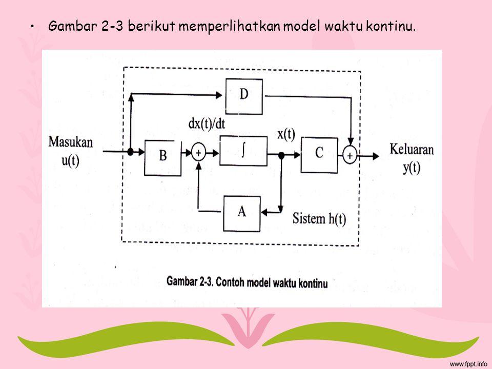 Gambar 2-25 berikut memperlihatkan diagram blok dari model variabel keadaan sistem linear waktu kontinu.