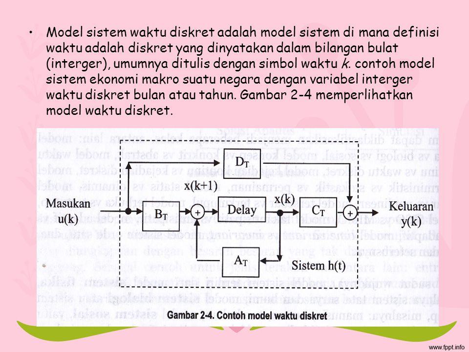 Berdasarkan peristiwa yang terjadi dalam sistem, model sistem dibagi menjadi model sistem kejadian kontinu (continous event) dan model sistem kejadian diskret (discrete event).