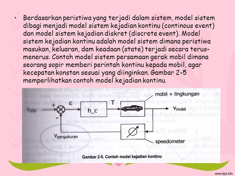 Berdasarkan peristiwa yang terjadi dalam sistem, model sistem dibagi menjadi model sistem kejadian kontinu (continous event) dan model sistem kejadian