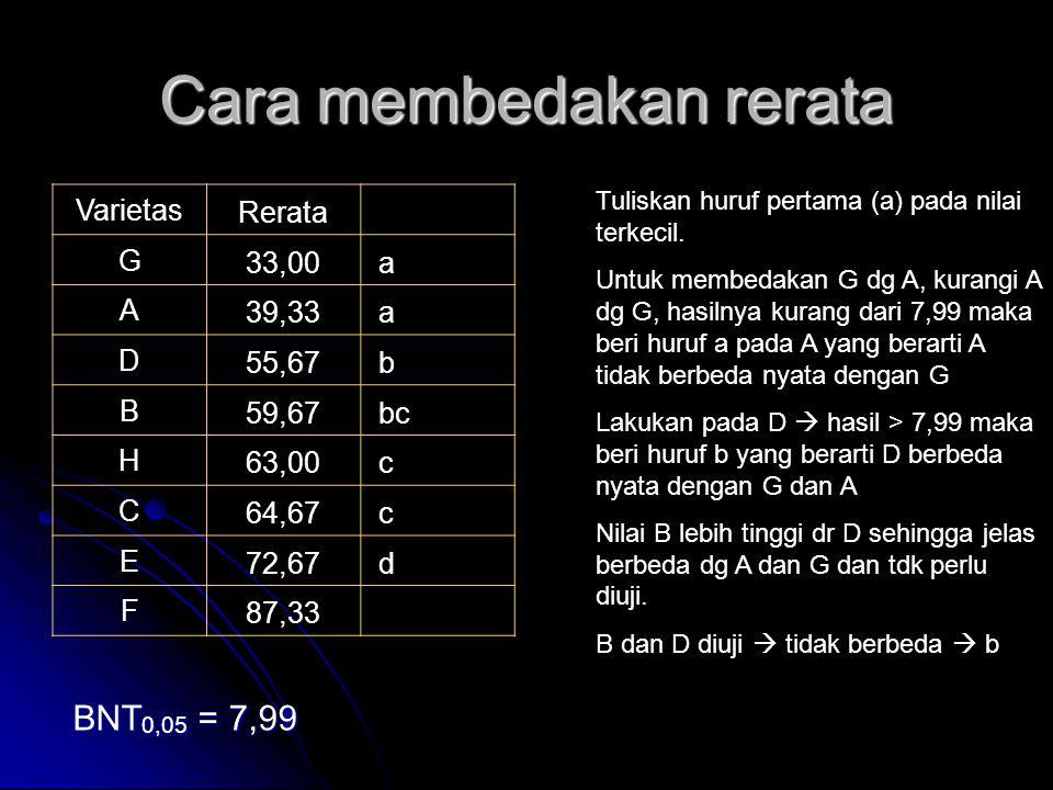 Cara membedakan rerata Tuliskan huruf pertama (a) pada nilai terkecil. Untuk membedakan G dg A, kurangi A dg G, hasilnya kurang dari 7,99 maka beri hu