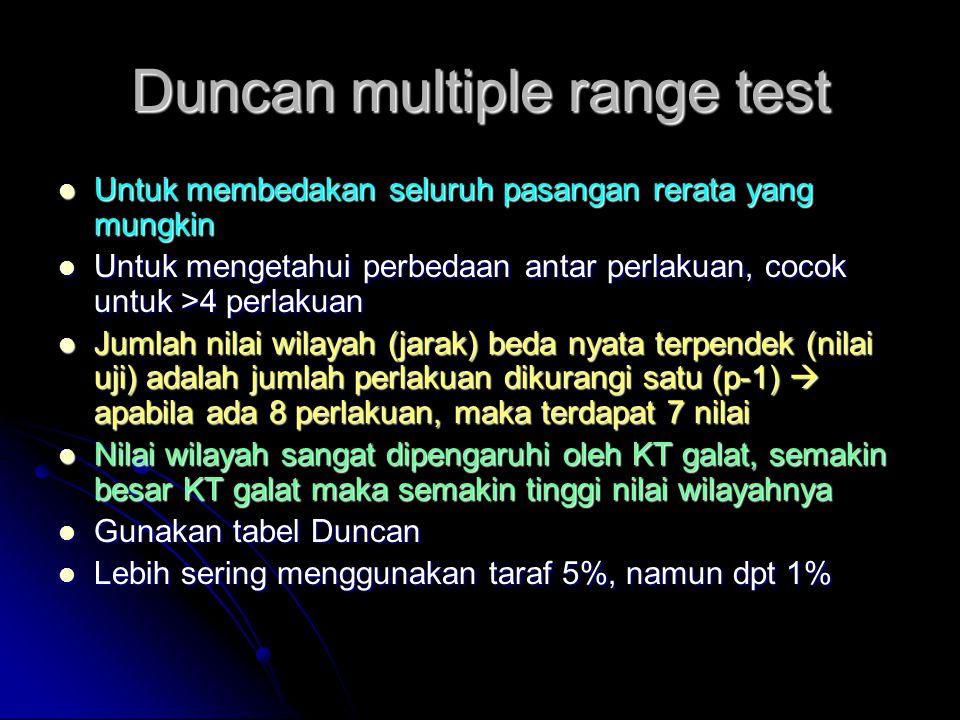 Duncan multiple range test Untuk membedakan seluruh pasangan rerata yang mungkin Untuk membedakan seluruh pasangan rerata yang mungkin Untuk mengetahu