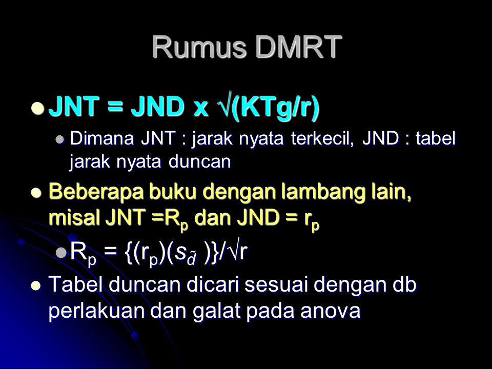 Rumus DMRT JNT = JND x √(KTg/r) JNT = JND x √(KTg/r) Dimana JNT : jarak nyata terkecil, JND : tabel jarak nyata duncan Dimana JNT : jarak nyata terkec
