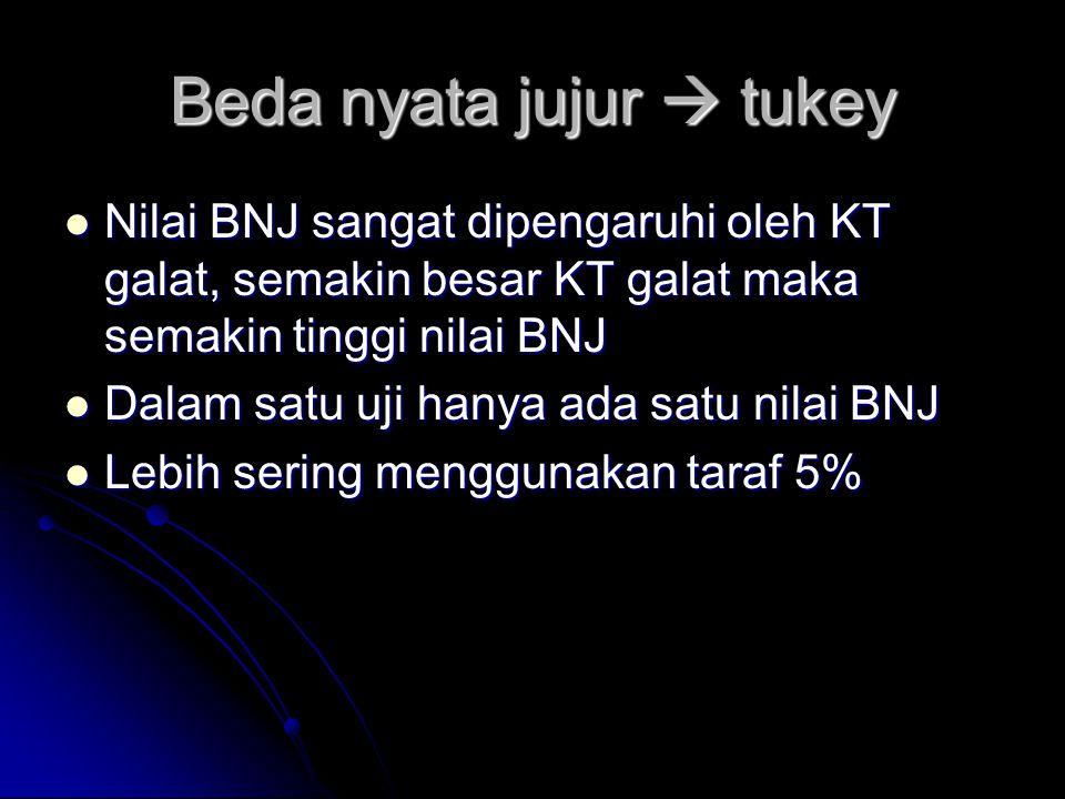 Beda nyata jujur  tukey Nilai BNJ sangat dipengaruhi oleh KT galat, semakin besar KT galat maka semakin tinggi nilai BNJ Nilai BNJ sangat dipengaruhi