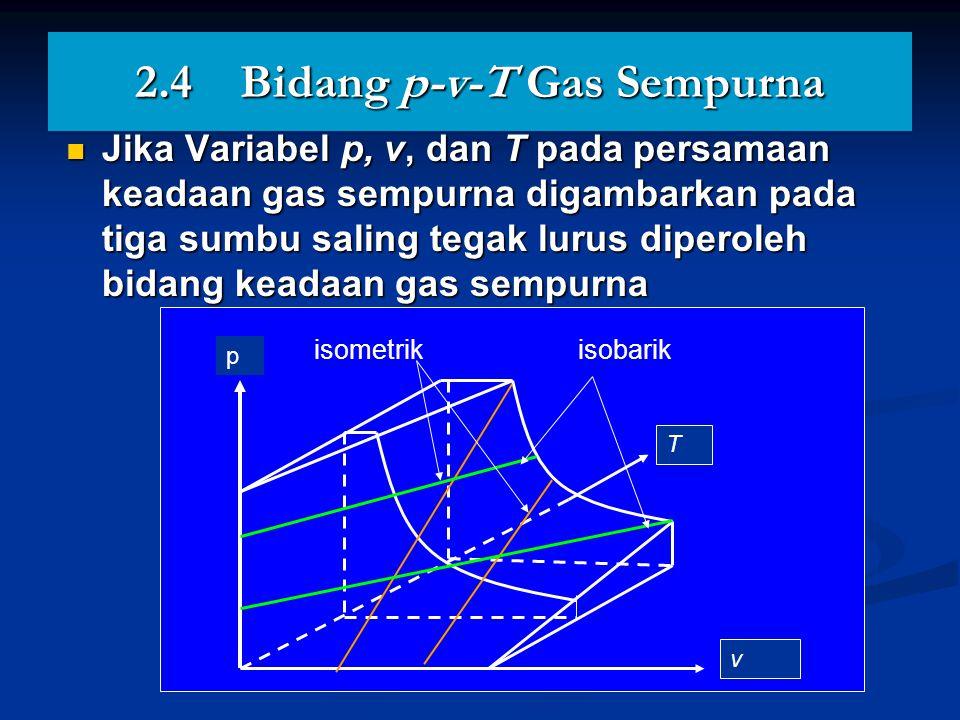 b) n = 4 mol,V1 = V2 = 0,1 m 3 = 100 ltr p1 = 2 atmR = 0,082 ltr atm mol -1 K -1 p1 = 2 atmR = 0,082 ltr atm mol -1 K -1 p2 = 4 atm p2 = 4 atm Keadaan 1 Keadaan 1 p 1 V 1 = nRT 1 p 1 V 1 = nRT 1 atau atau T 1 = p 1 V 1 /nR T 1 = p 1 V 1 /nR T 1 = (2 atm x 100 lte)/(4 mol x 0,082 ltr.atm mol -1 K -1 ) = 609,76 K T 1 = (2 atm x 100 lte)/(4 mol x 0,082 ltr.atm mol -1 K -1 ) = 609,76 K Proses 1 ke 2 (isometrik) Proses 1 ke 2 (isometrik) p 1 /T 1 = p 2 /T 2 …… T 2 = p 2 T 1 /p 1 = 2p 1.T 1 /p 1 p 1 /T 1 = p 2 /T 2 …… T 2 = p 2 T 1 /p 1 = 2p 1.T 1 /p 1 T 2 = 2 T1 = 2x 609,76= 1219,5 K T 2 = 2 T1 = 2x 609,76= 1219,5 K
