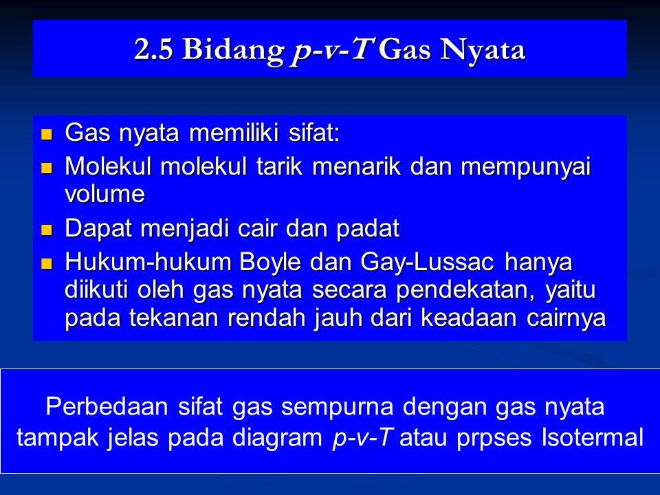2.5 Bidang p-v-T Gas Nyata Gas nyata memiliki sifat: Gas nyata memiliki sifat: Molekul molekul tarik menarik dan mempunyai volume Molekul molekul tari