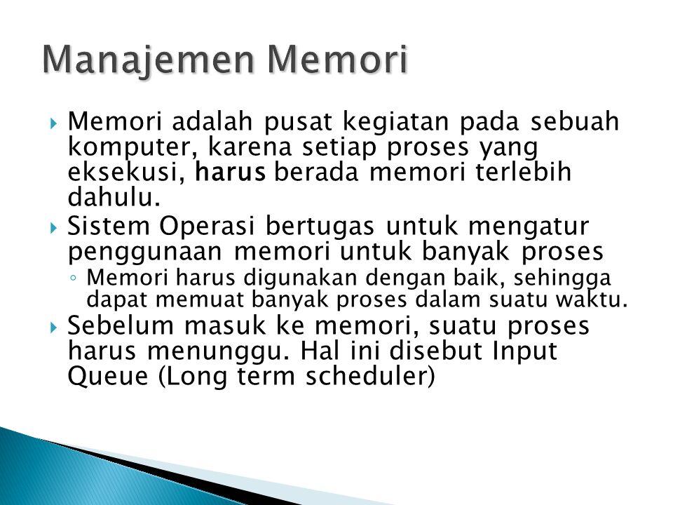  Memori adalah pusat kegiatan pada sebuah komputer, karena setiap proses yang eksekusi, harus berada memori terlebih dahulu.