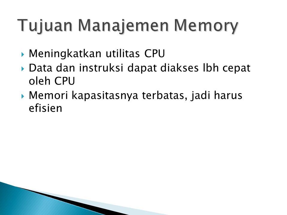  Meningkatkan utilitas CPU  Data dan instruksi dapat diakses lbh cepat oleh CPU  Memori kapasitasnya terbatas, jadi harus efisien