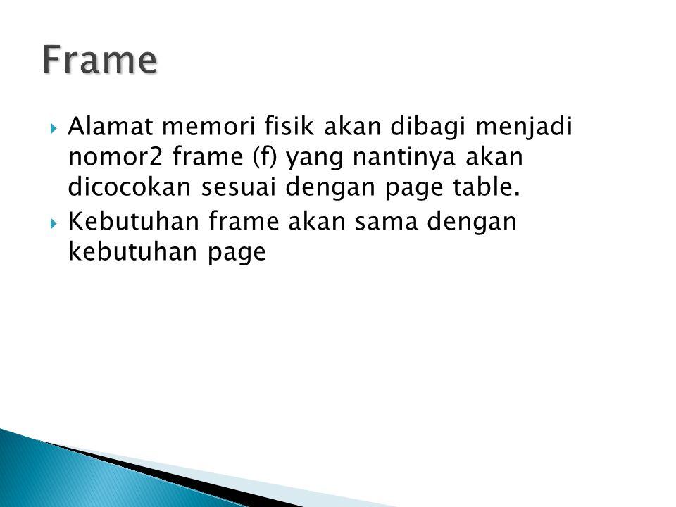  Alamat memori fisik akan dibagi menjadi nomor2 frame (f) yang nantinya akan dicocokan sesuai dengan page table.