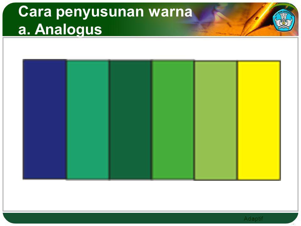 Adaptif Teori lingkaran warna brewster