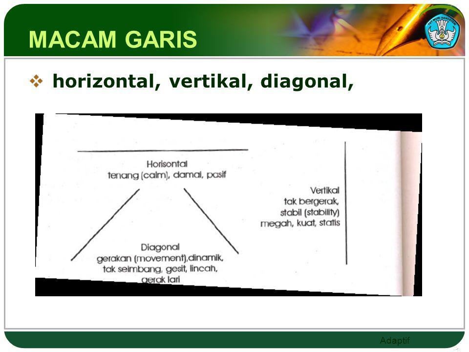 Adaptif 2. GARIS  Garis merupakan barisan titik yang memanjang dan arah tertentu dengan kedua ujung terpisah  Garis bisa berbentuk panjang, pendek,