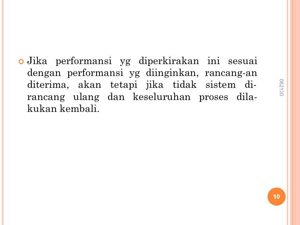 Jika performansi yg diperkirakan ini sesuai dengan performansi yg diinginkan, rancang-an diterima, akan tetapi jika tidak sistem di- rancang ulang dan