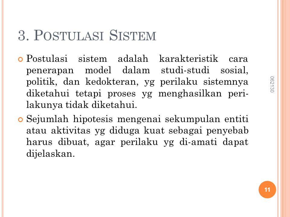 3. P OSTULASI S ISTEM Postulasi sistem adalah karakteristik cara penerapan model dalam studi-studi sosial, politik, dan kedokteran, yg perilaku sistem