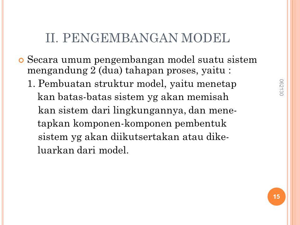 II. PENGEMBANGAN MODEL Secara umum pengembangan model suatu sistem mengandung 2 (dua) tahapan proses, yaitu : 1. Pembuatan struktur model, yaitu menet