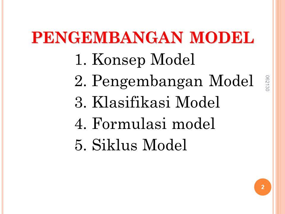 PENGEMBANGAN MODEL 1. Konsep Model 2. Pengembangan Model 3. Klasifikasi Model 4. Formulasi model 5. Siklus Model 2 062130