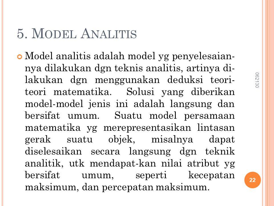 5. M ODEL A NALITIS Model analitis adalah model yg penyelesaian- nya dilakukan dgn teknis analitis, artinya di- lakukan dgn menggunakan deduksi teori-
