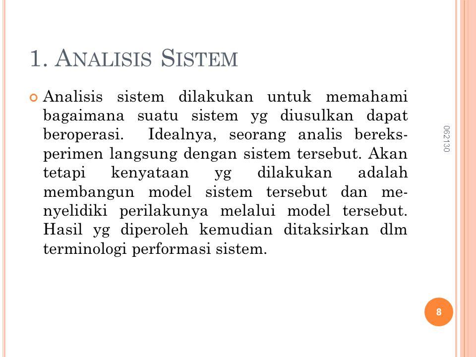 1. A NALISIS S ISTEM Analisis sistem dilakukan untuk memahami bagaimana suatu sistem yg diusulkan dapat beroperasi. Idealnya, seorang analis bereks- p