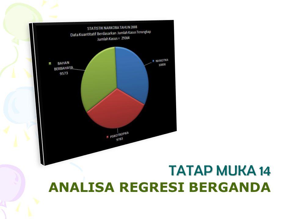 Output Analisis Chart di sebelah menunjukkan arti yakni titik2 data semakin menyatu dengan garis menunjukkan  pengaruh variabel pengganggu yang semakin kecil atau rendah.