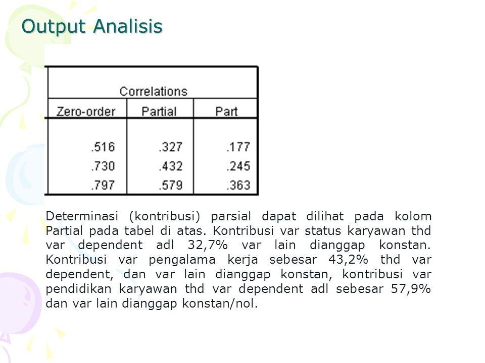 Output Analisis Determinasi (kontribusi) parsial dapat dilihat pada kolom Partial pada tabel di atas. Kontribusi var status karyawan thd var dependent