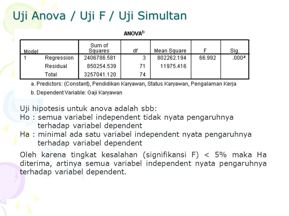 Uji Anova / Uji F / Uji Simultan Uji hipotesis untuk anova adalah sbb: Ho : semua variabel independent tidak nyata pengaruhnya terhadap variabel depen
