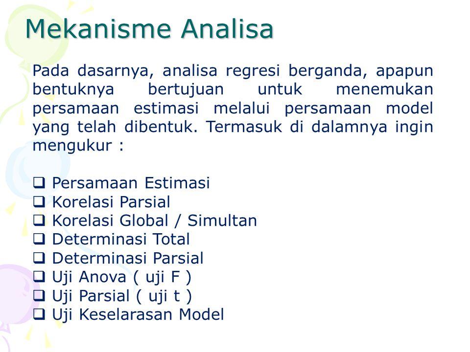 Mekanisme Analisa Pada dasarnya, analisa regresi berganda, apapun bentuknya bertujuan untuk menemukan persamaan estimasi melalui persamaan model yang telah dibentuk.
