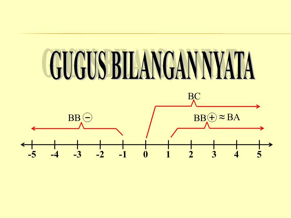 0 -2-3-4-512345 > > > + BB BC ≈ BA