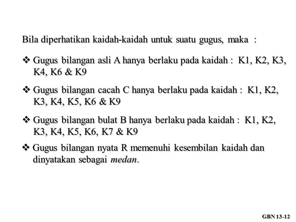  Gugus bilangan asli A hanya berlaku pada kaidah : K1, K2, K3, K4, K6 & K9  Gugus bilangan cacah C hanya berlaku pada kaidah : K1, K2, K3, K4, K5, K