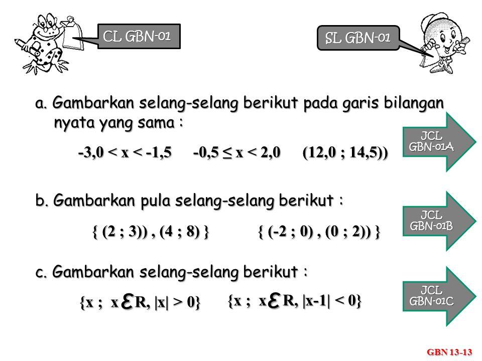 CL GBN-01 CL GBN-01 SL GBN-01 SL GBN-01 a. Gambarkan selang-selang berikut pada garis bilangan nyata yang sama : -3,0 < x < -1,5 -0,5 ≤ x < 2,0 (12,0