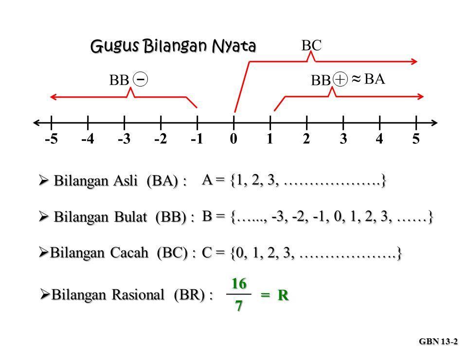  Bilangan Asli (BA) : A = {1, 2, 3, ……………….}  Bilangan Bulat (BB) : B = {…..., -3, -2, -1, 0, 1, 2, 3, ……}  Bilangan Cacah (BC) : C = {0, 1, 2, 3,