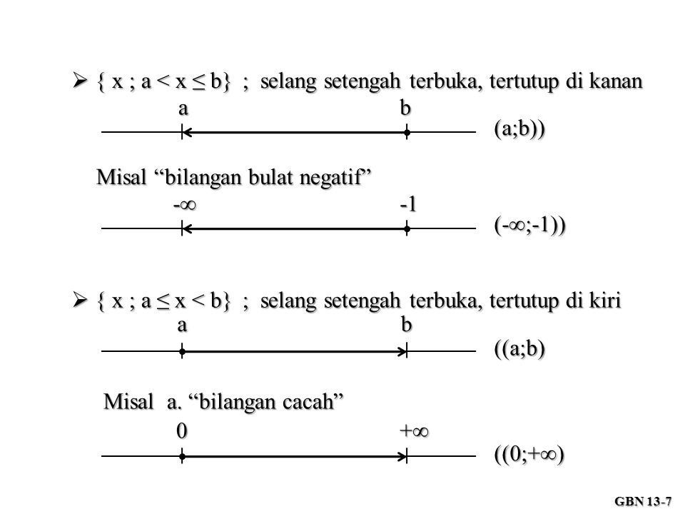  { x ; a < x ≤ b} ; selang setengah terbuka, tertutup di kanan ab(a;b)) Misal bilangan bulat negatif  { x ; a ≤ x < b} ; selang setengah terbuka, tertutup di kiri ab((a;b) Misal a.