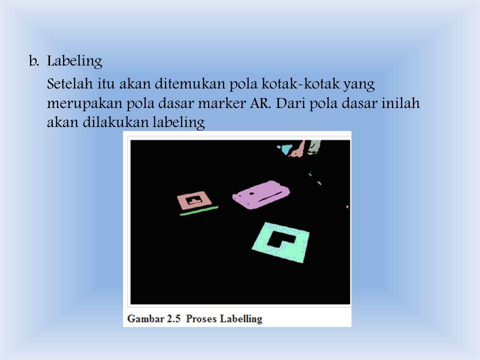 b.Labeling Setelah itu akan ditemukan pola kotak-kotak yang merupakan pola dasar marker AR.