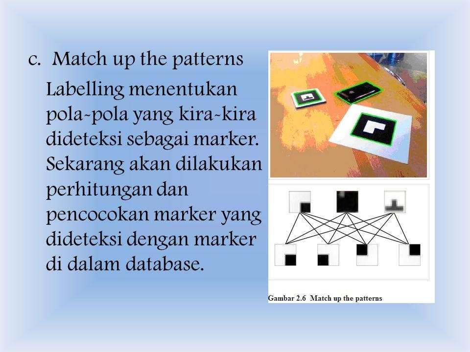 c.Match up the patterns Labelling menentukan pola-pola yang kira-kira dideteksi sebagai marker.