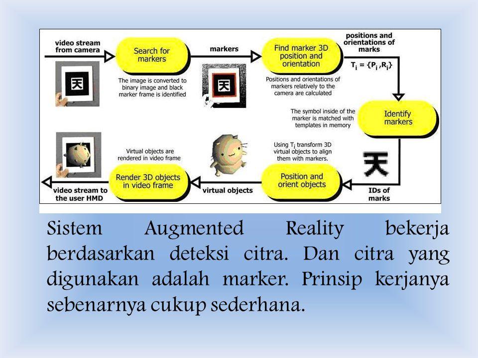 Webcam yang telah dikalibrasi akan mendeteksi marker yang diberikan, kemudian setelah mengenali dan menandai pola marker,webcam akan melakukan perhitungan apakah marker sesuai dengan database yang dimiliki.