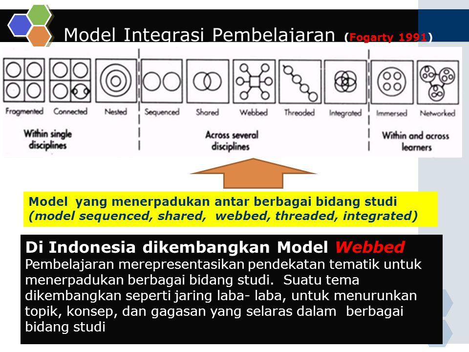 Model Integrasi Pembelajaran (Fogarty 1991) Model yang menerpadukan antar berbagai bidang studi (model sequenced, shared, webbed, threaded, integrated