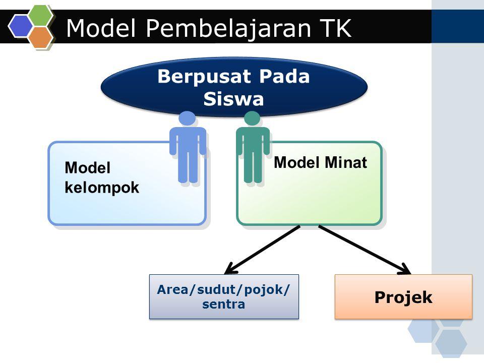 Model Pembelajaran TK Berpusat Pada Siswa Model kelompok Model Minat Area/sudut/pojok/ sentra Area/sudut/pojok/ sentra Projek