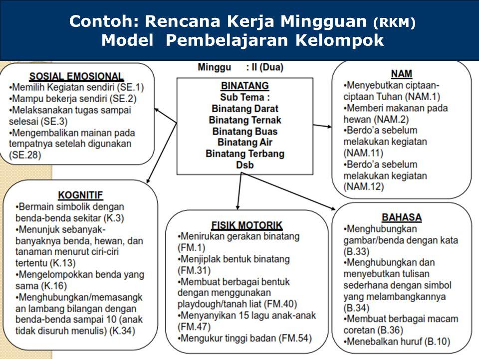 www.themegallery.com Contoh: Rencana Kerja Mingguan (RKM) Model Pembelajaran Kelompok