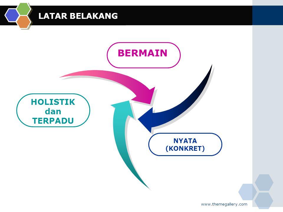 Model Integrasi Pembelajaran (Fogarty 1991) Model yang menerpadukan antar berbagai bidang studi (model sequenced, shared, webbed, threaded, integrated) www.themegallery.com Di Indonesia dikembangkan Model Webbed Pembelajaran merepresentasikan pendekatan tematik untuk menerpadukan berbagai bidang studi.