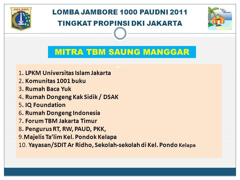MITRA TBM SAUNG MANGGAR MI T 1. LPKM Universitas Islam Jakarta 2. Komunitas 1001 buku 3. Rumah Baca Yuk 4. Rumah Dongeng Kak Sidik / DSAK 5. IQ Founda