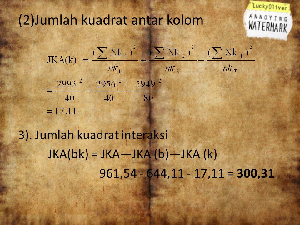 (2)Jumlah kuadrat antar kolom 3). Jumlah kuadrat interaksi JKA(bk) = JKA—JKA (b)—JKA (k) 961,54 - 644,11 - 17,11 = 300,31