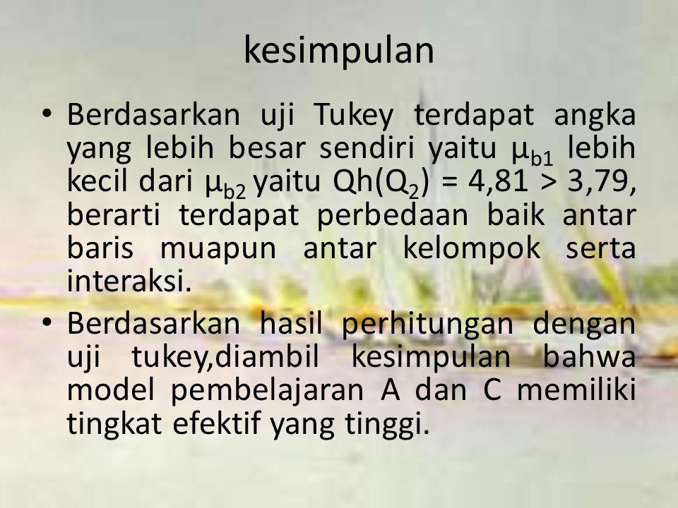 kesimpulan Berdasarkan uji Tukey terdapat angka yang lebih besar sendiri yaitu µ b1 lebih kecil dari µ b2 yaitu Qh(Q 2 ) = 4,81 > 3,79, berarti terdap