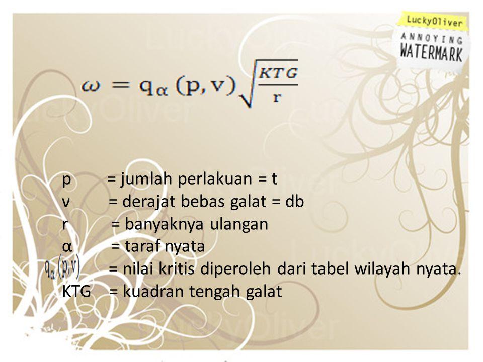 p = jumlah perlakuan = t ν = derajat bebas galat = db r = banyaknya ulangan α = taraf nyata = nilai kritis diperoleh dari tabel wilayah nyata. KTG = k