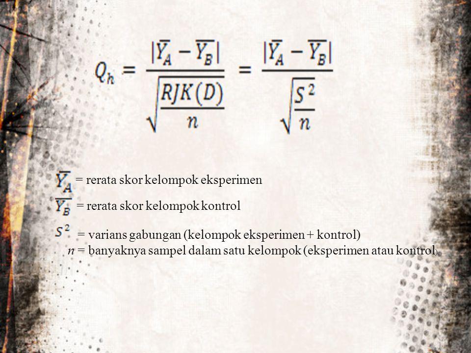 = rerata skor kelompok eksperimen = rerata skor kelompok kontrol = varians gabungan (kelompok eksperimen + kontrol) n = banyaknya sampel dalam satu ke