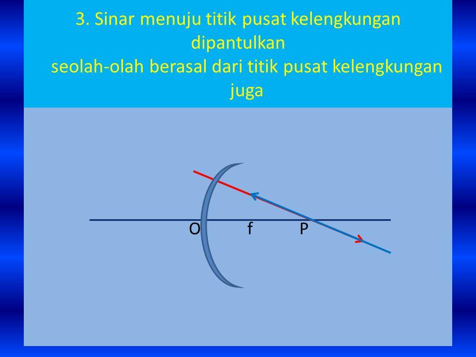 3. Sinar menuju titik pusat kelengkungan dipantulkan seolah-olah berasal dari titik pusat kelengkungan juga O f P
