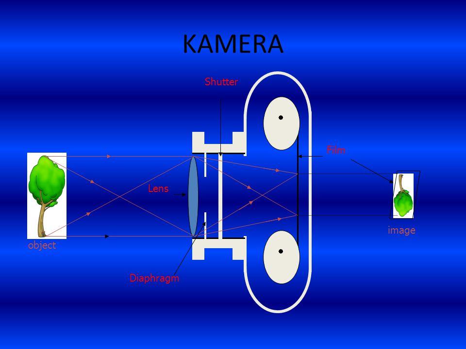 KAMERA   Shutter Lens Film Diaphragm object image